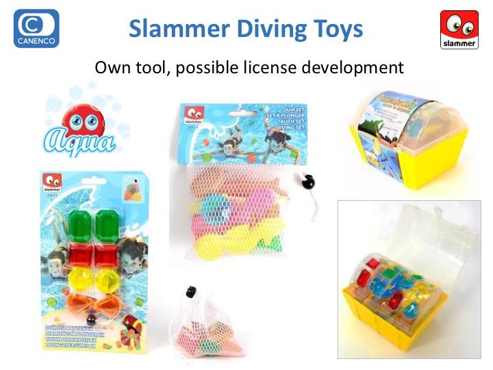 Slammer Water toys
